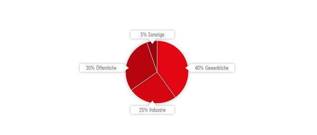 Stiegler Grafik Auftraggeber2